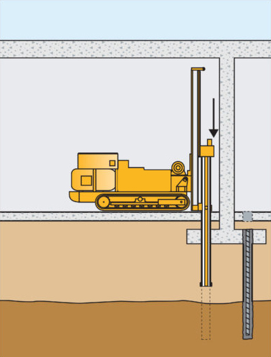Micropiles Abrand