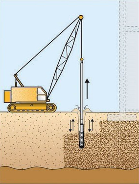 VibroCompaction